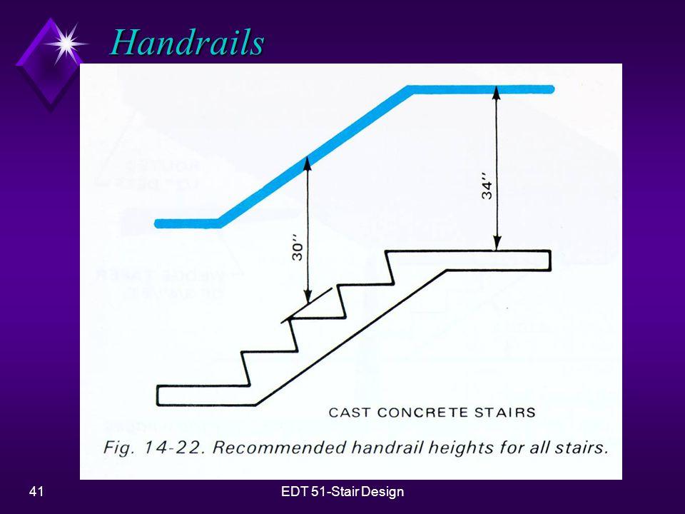Handrails EDT 51-Stair Design