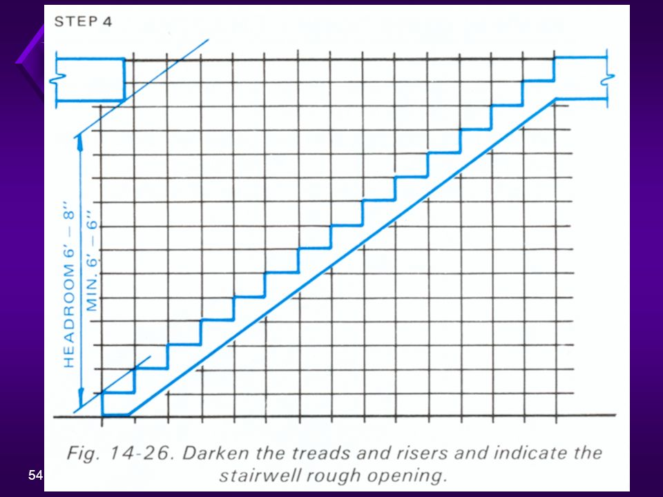 EDT 51-Stair Design