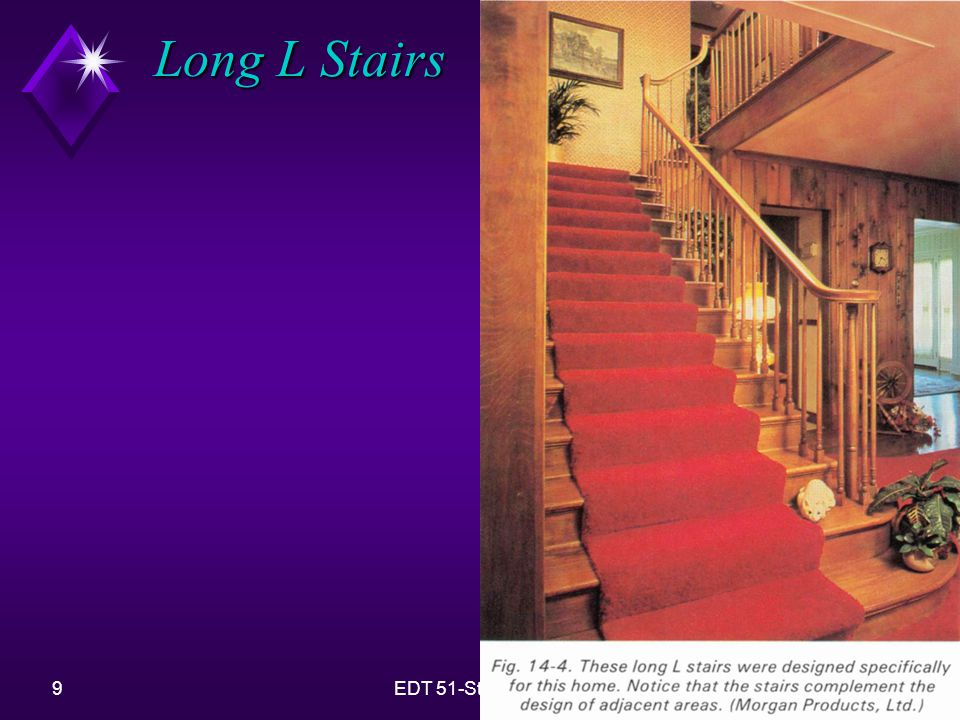 Long L Stairs EDT 51-Stair Design