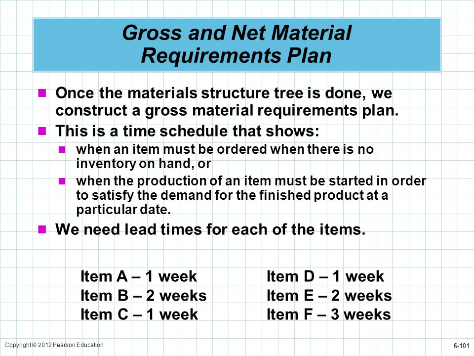 Gross and Net Material Requirements Plan