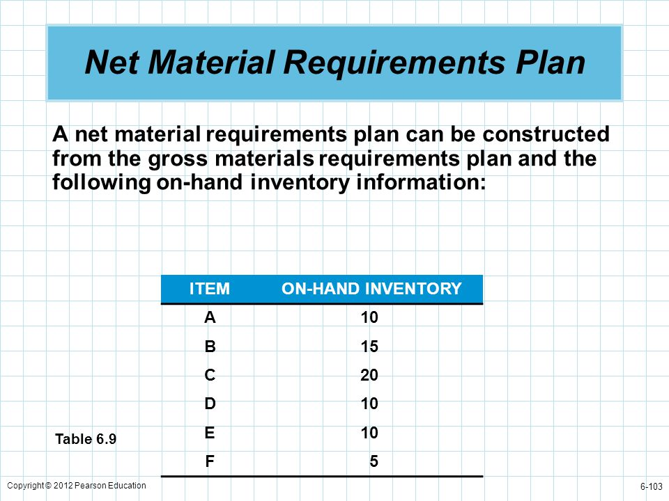 Net Material Requirements Plan