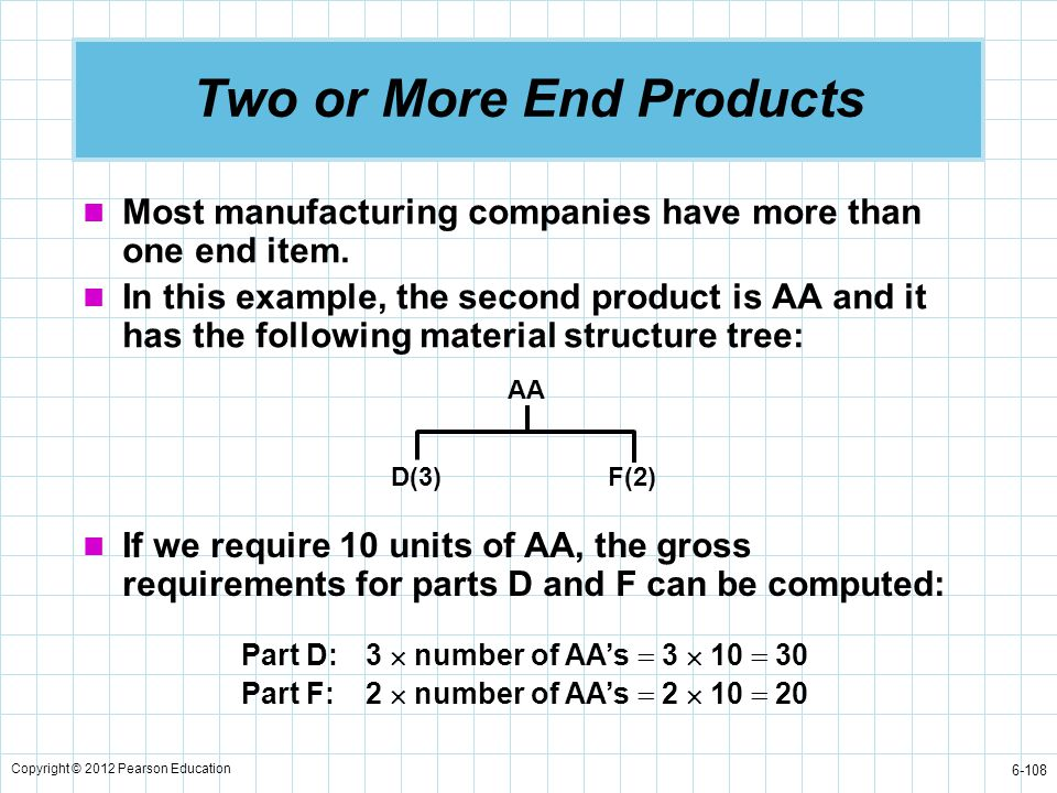 Two or More End Products