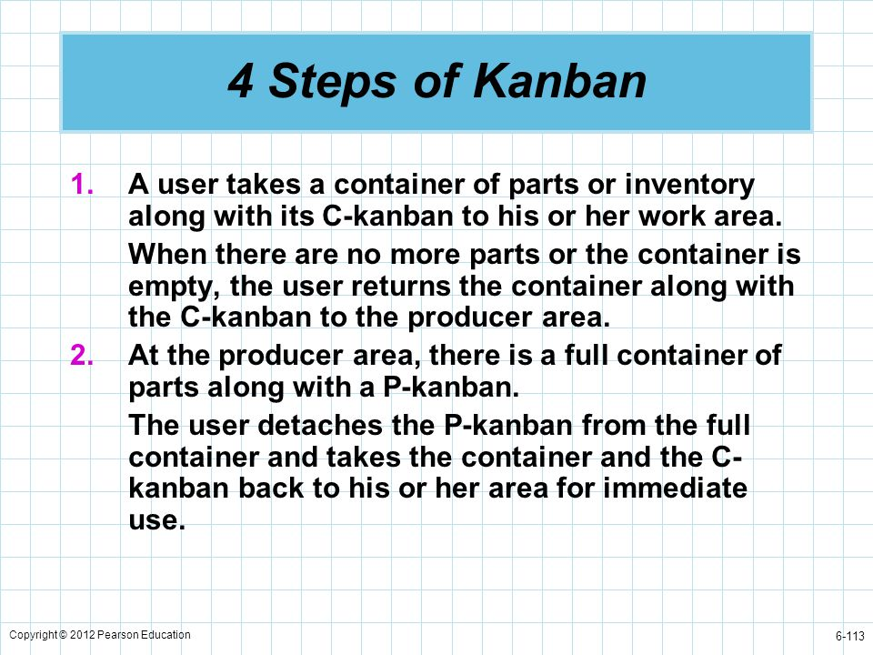 4 Steps of Kanban A user takes a container of parts or inventory along with its C-kanban to his or her work area.