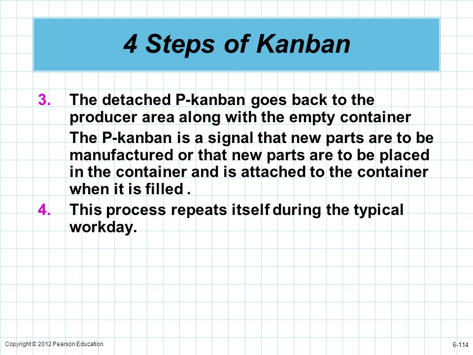 4 Steps of Kanban The detached P-kanban goes back to the producer area along with the empty container.