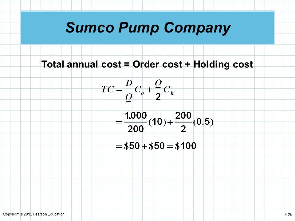 Sumco Pump Company Total annual cost = Order cost + Holding cost