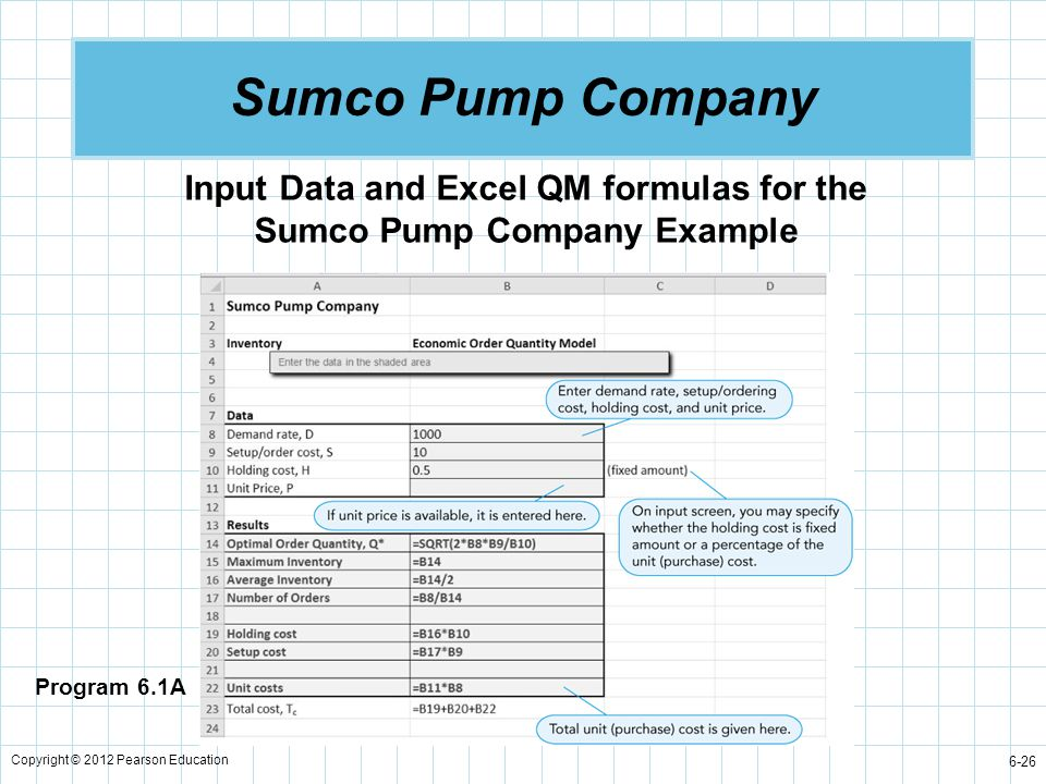 Input Data and Excel QM formulas for the Sumco Pump Company Example