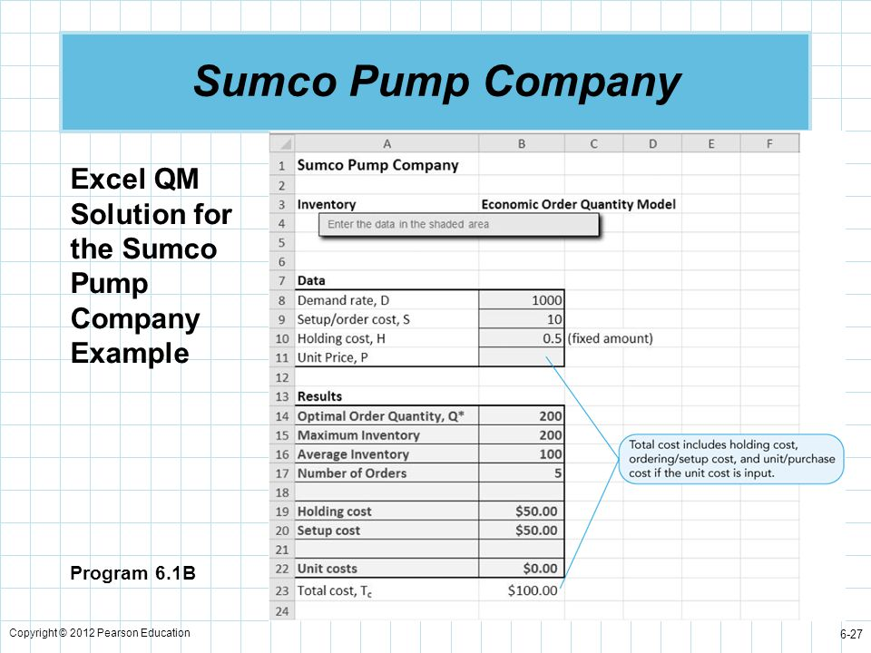 Sumco Pump Company Excel QM Solution for the Sumco Pump Company Example.