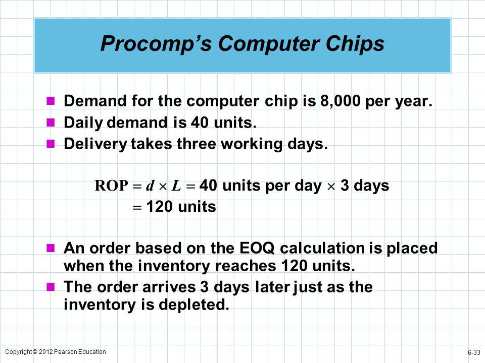 Procomp's Computer Chips
