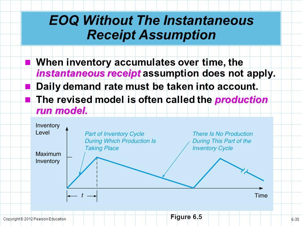EOQ Without The Instantaneous Receipt Assumption