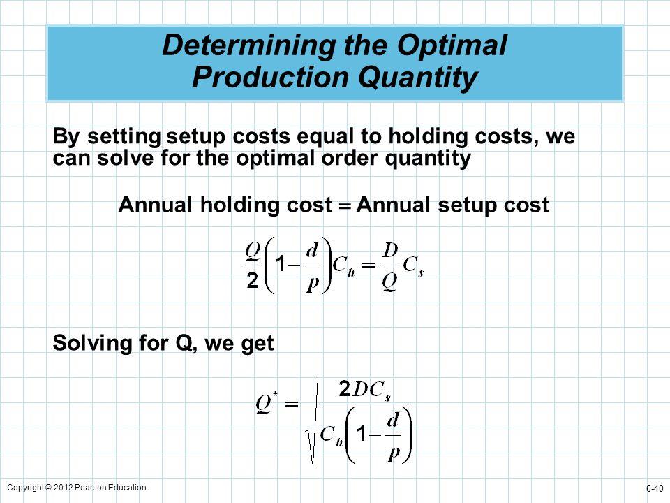 Determining the Optimal Production Quantity