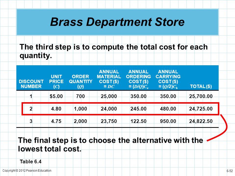 Brass Department Store