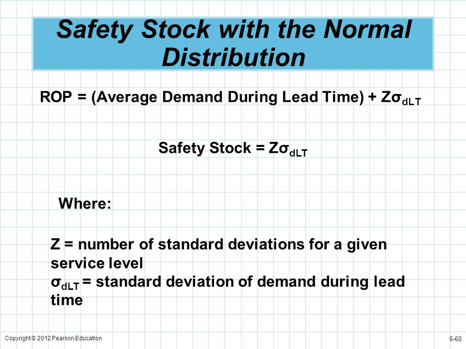 Safety Stock with the Normal Distribution