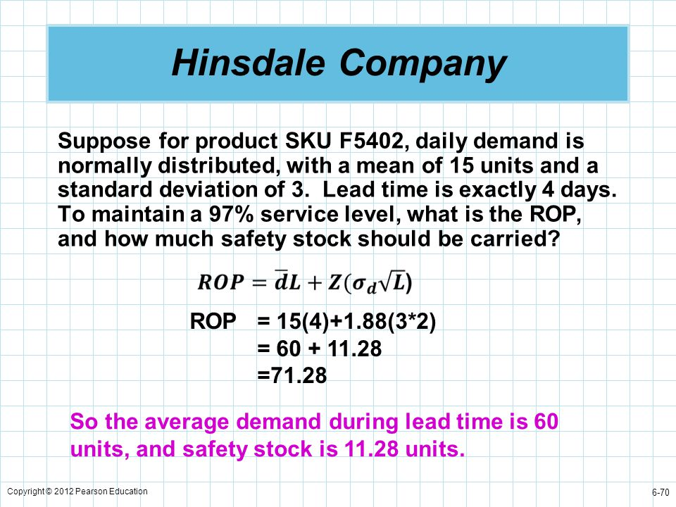 Hinsdale Company