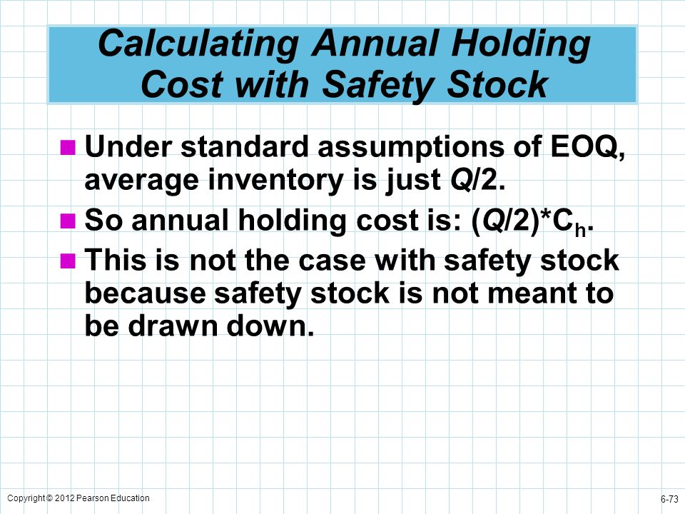 Calculating Annual Holding Cost with Safety Stock