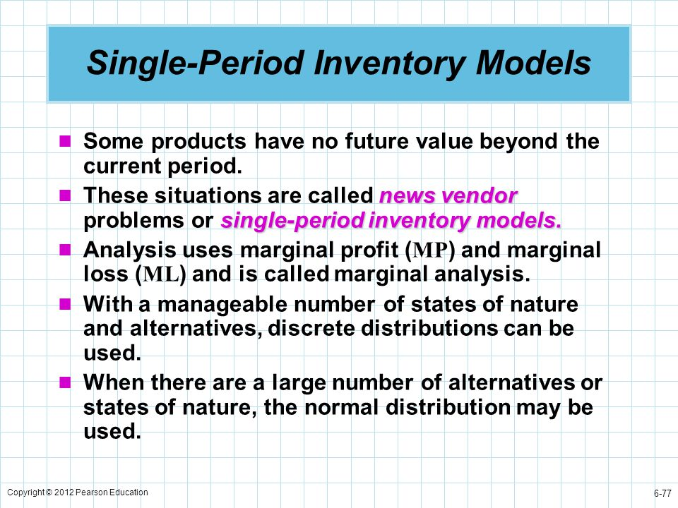 Single-Period Inventory Models