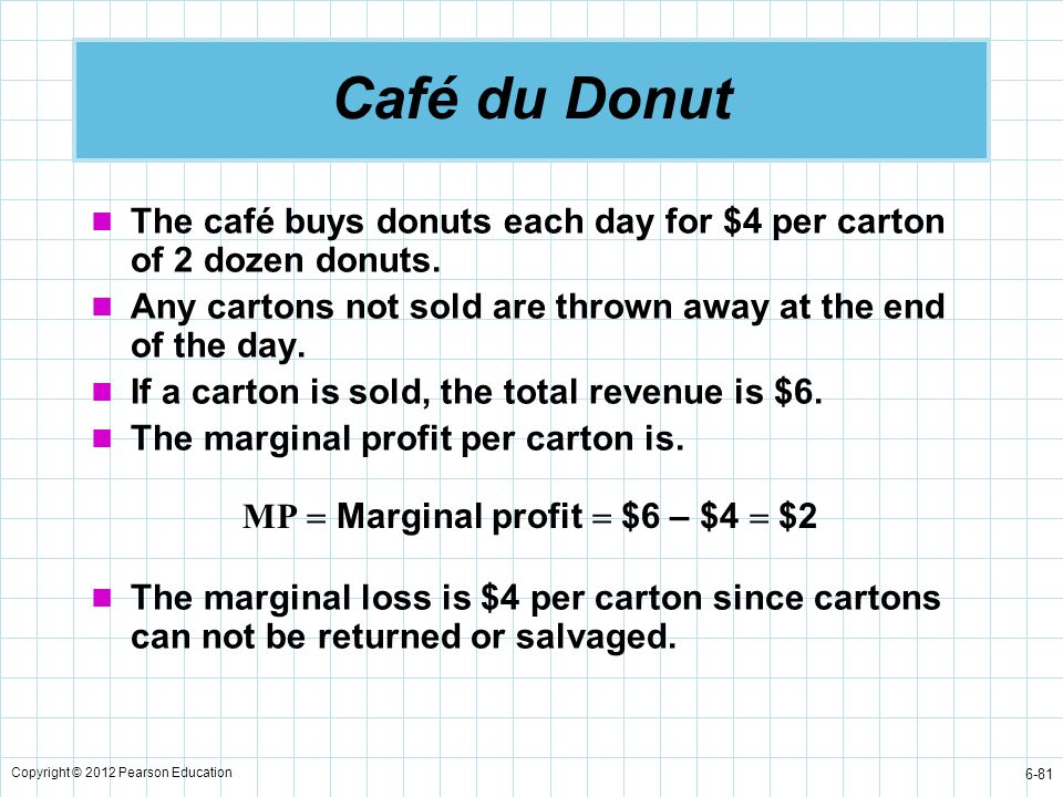 Café du Donut The café buys donuts each day for $4 per carton of 2 dozen donuts. Any cartons not sold are thrown away at the end of the day.