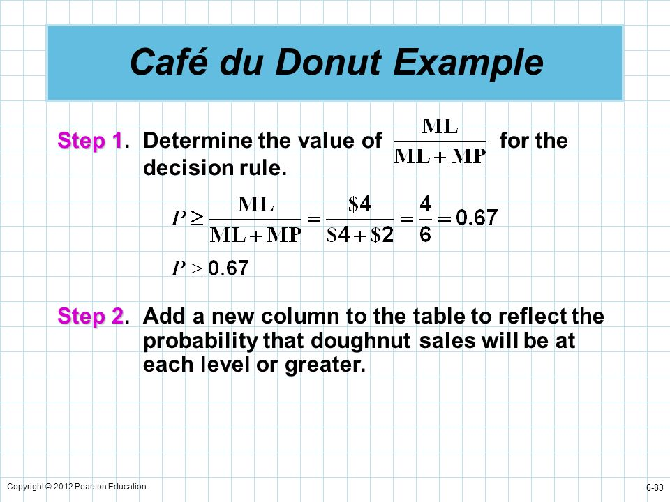 Café du Donut Example Step 1. Determine the value of for the decision rule.