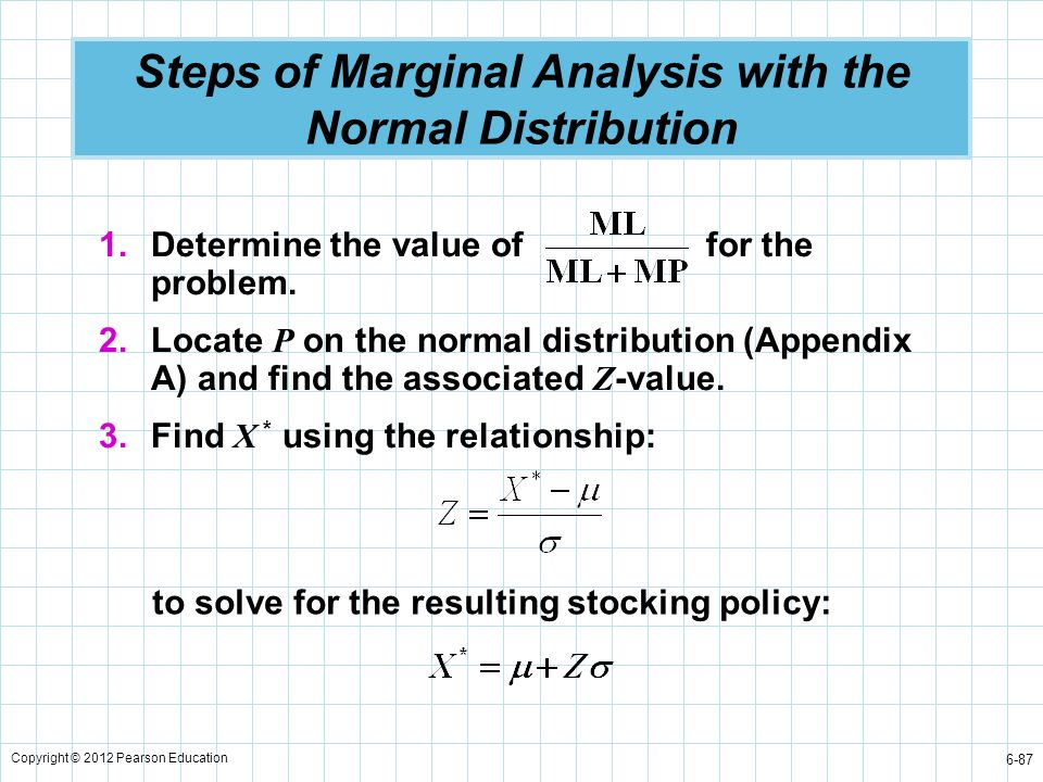 Steps of Marginal Analysis with the Normal Distribution