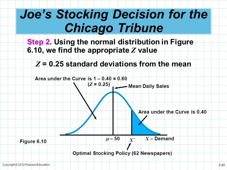 Joe's Stocking Decision for the Chicago Tribune