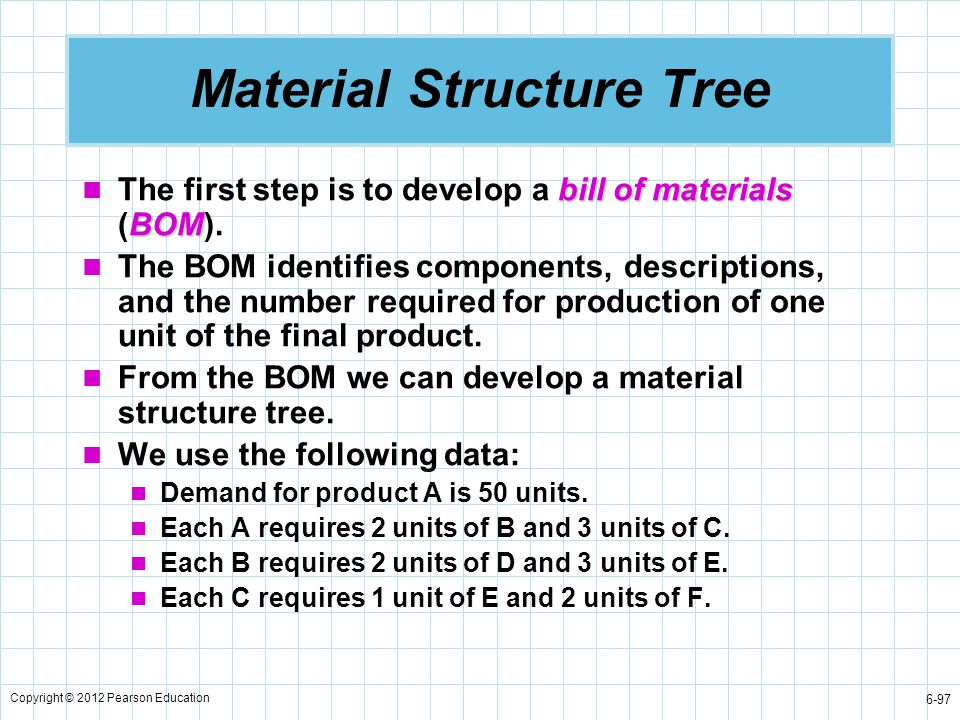 Material Structure Tree