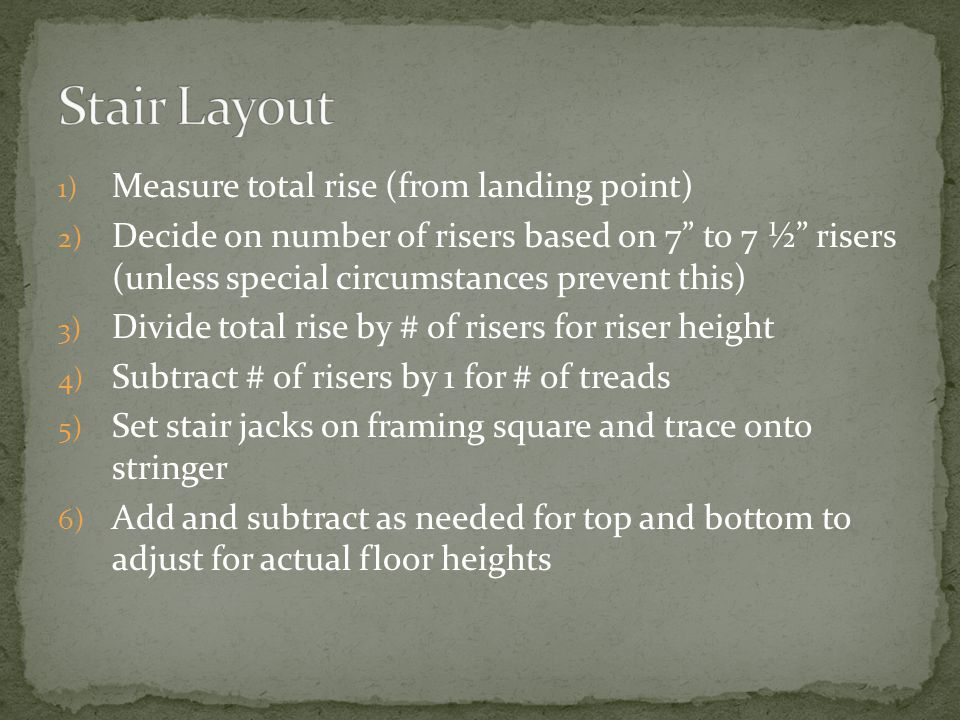 Stair Layout Measure total rise (from landing point)