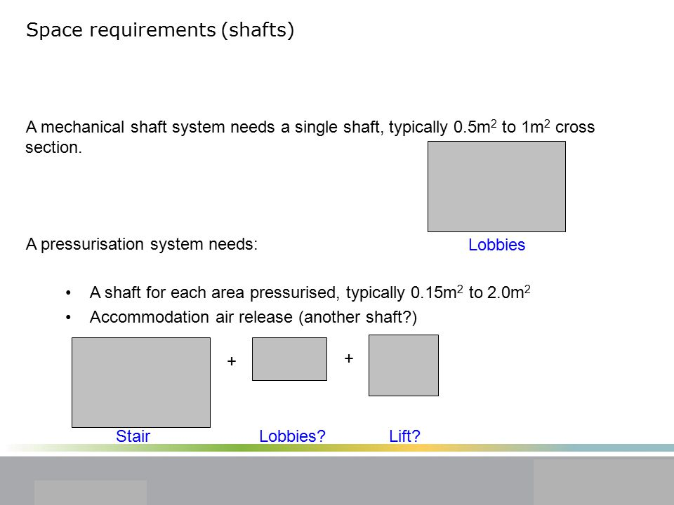 Space requirements (shafts)