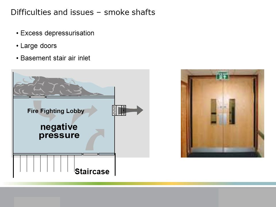 negative Difficulties and issues – smoke shafts Staircase
