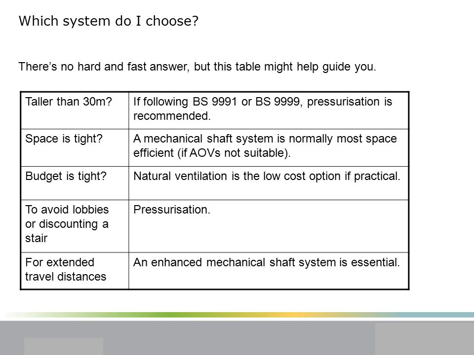 Which system do I choose