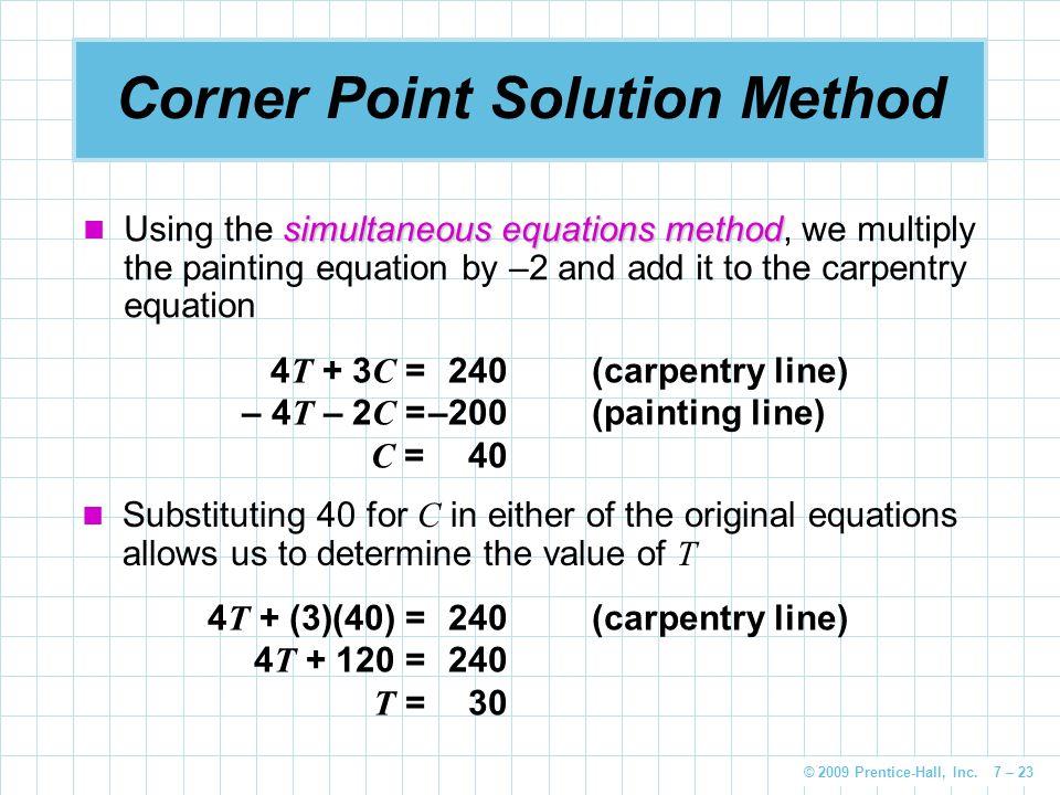 Corner Point Solution Method