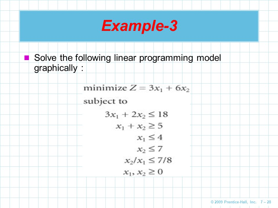 Example-3 Solve the following linear programming model graphically :