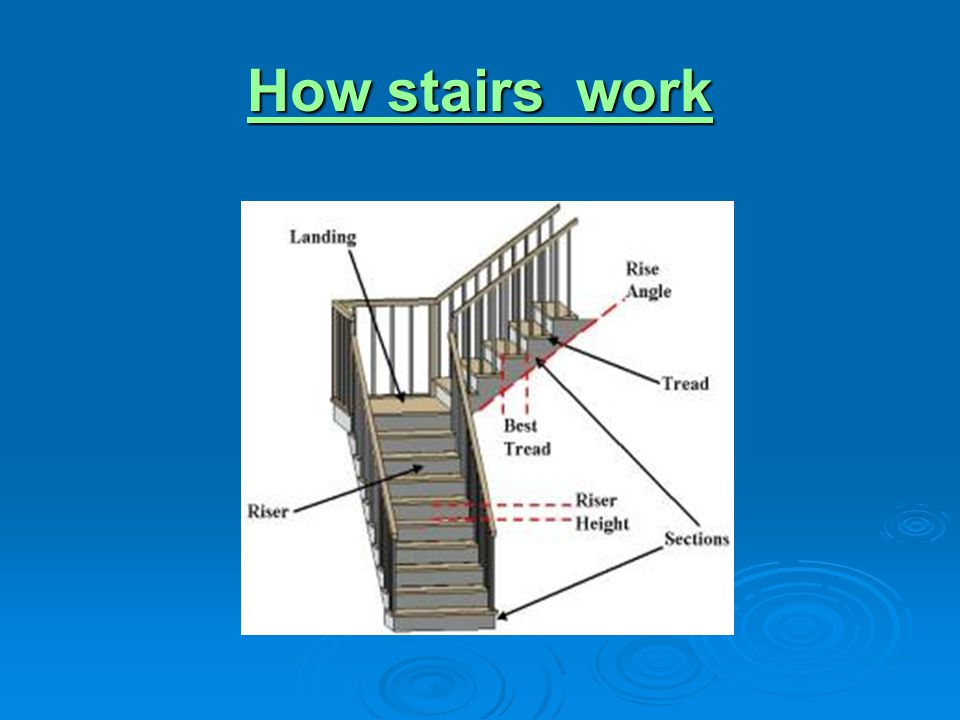 How stairs work