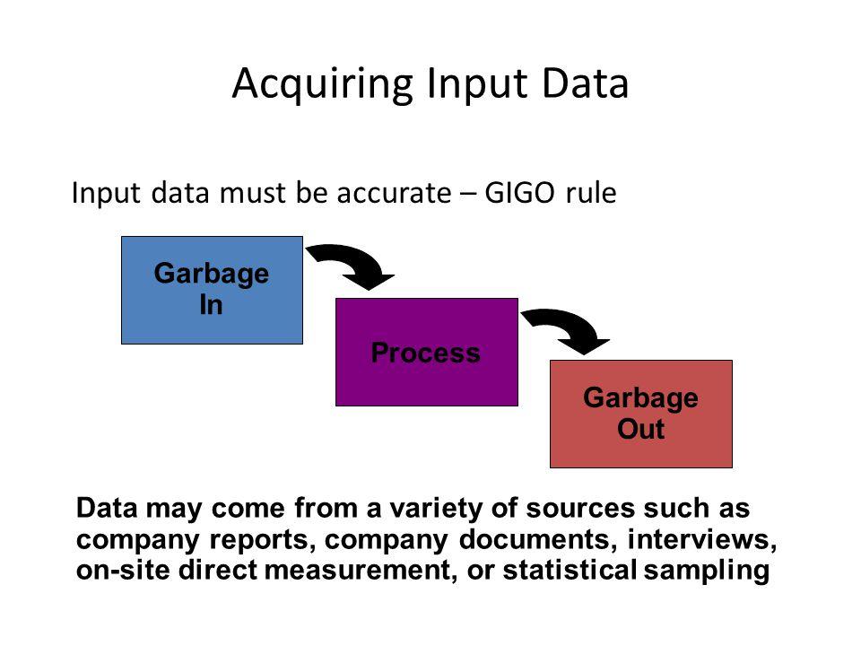 Acquiring Input Data Input data must be accurate – GIGO rule
