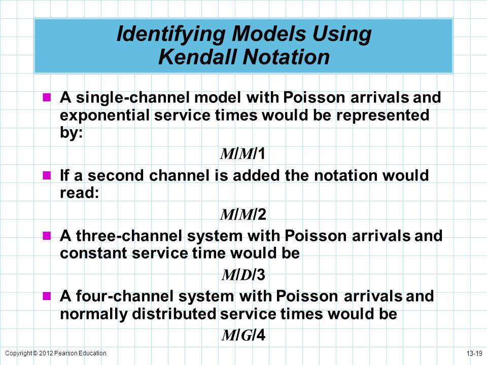 Identifying Models Using Kendall Notation