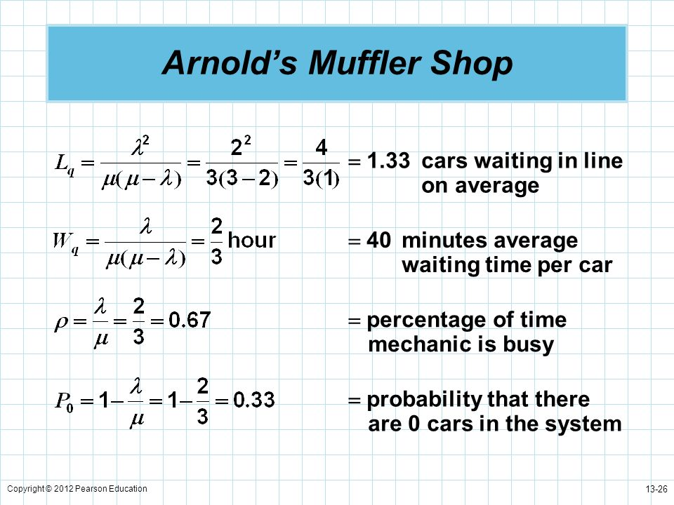 Arnold's Muffler Shop  1.33 cars waiting in line on average