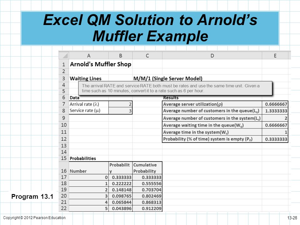 Excel QM Solution to Arnold's Muffler Example