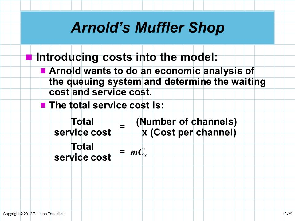 Arnold's Muffler Shop Introducing costs into the model: