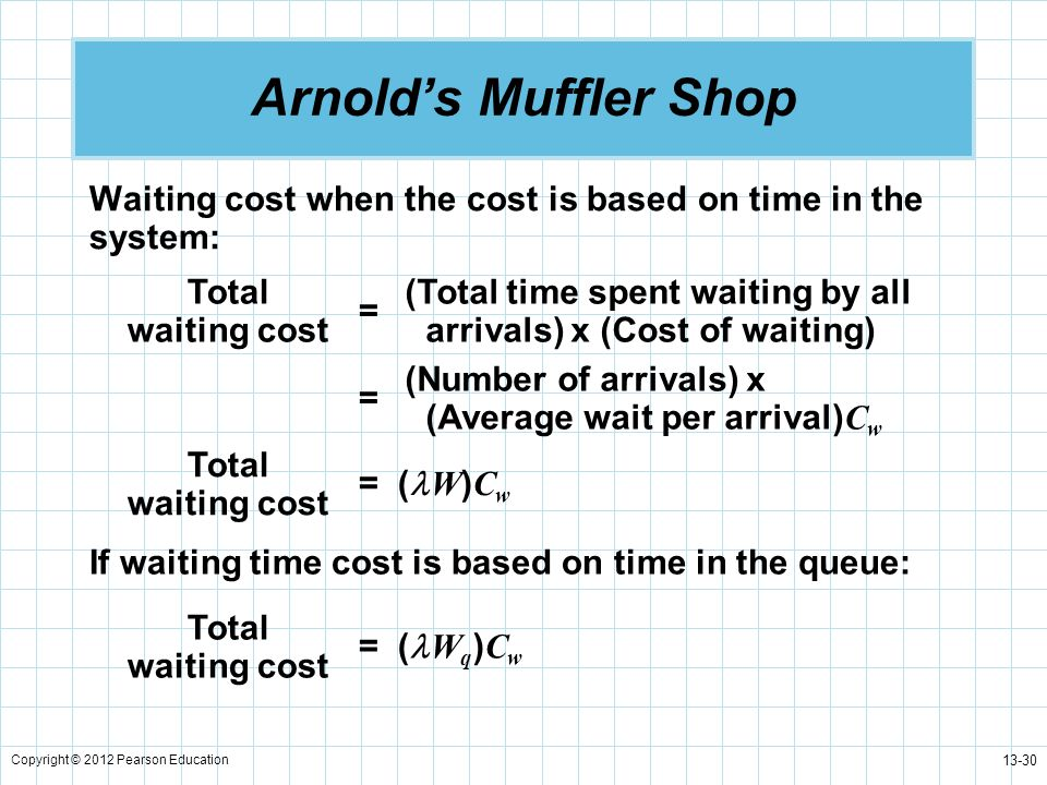 Arnold's Muffler Shop Waiting cost when the cost is based on time in the system: Total waiting cost.