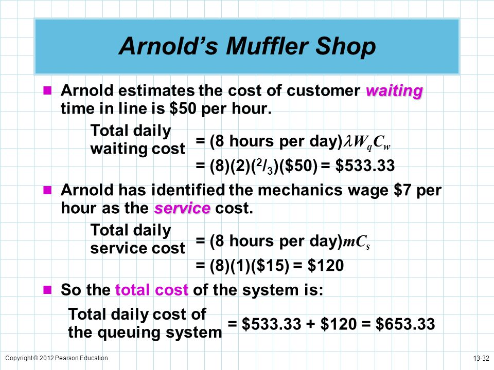 Arnold's Muffler Shop Arnold estimates the cost of customer waiting time in line is $50 per hour. Total daily waiting cost.