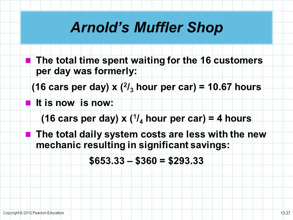 Arnold's Muffler Shop The total time spent waiting for the 16 customers per day was formerly: (16 cars per day) x (2/3 hour per car) = 10.67 hours.