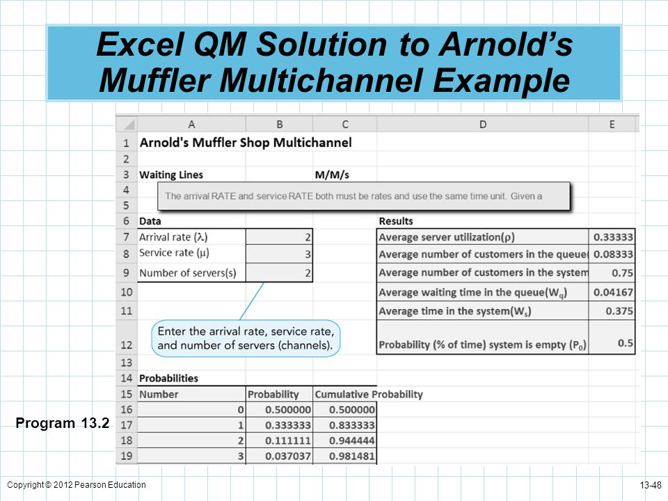 Excel QM Solution to Arnold's Muffler Multichannel Example