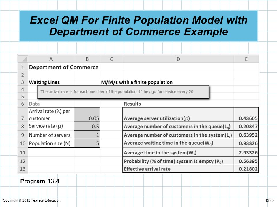 Excel QM For Finite Population Model with Department of Commerce Example
