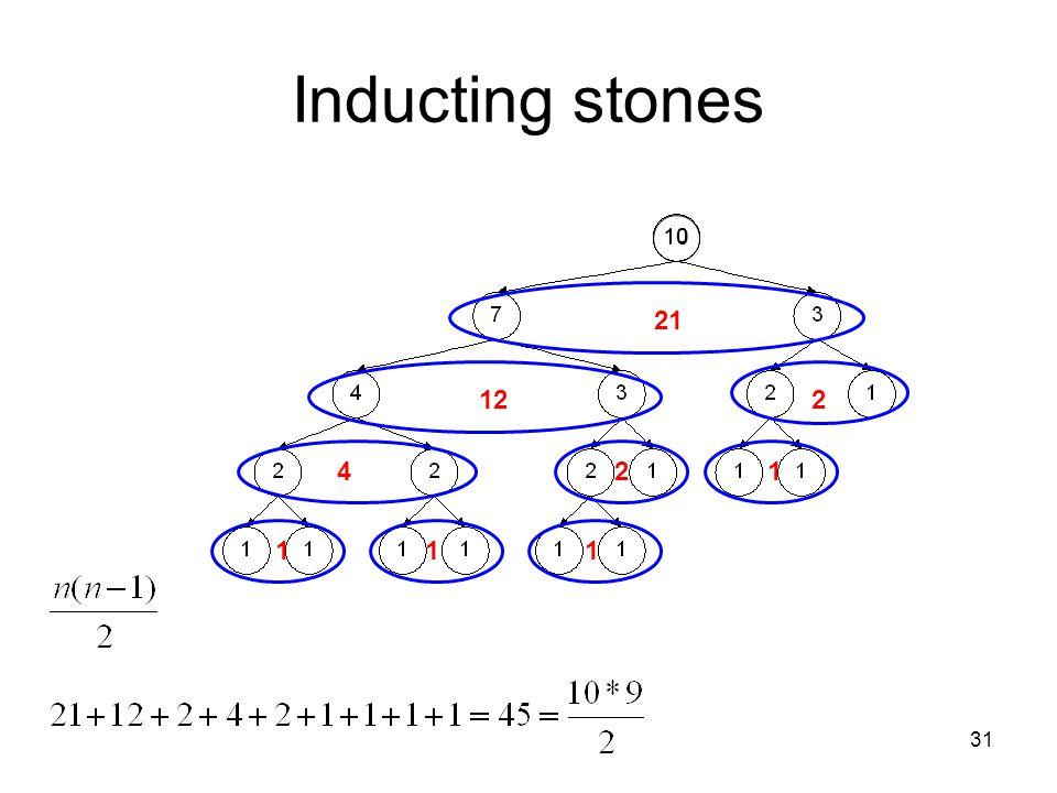 Inducting stones 21 12 2 4 2 1 1 1 1 10