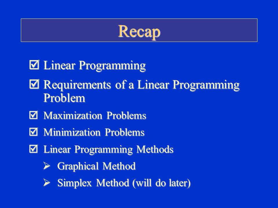 Recap Linear Programming Requirements of a Linear Programming Problem