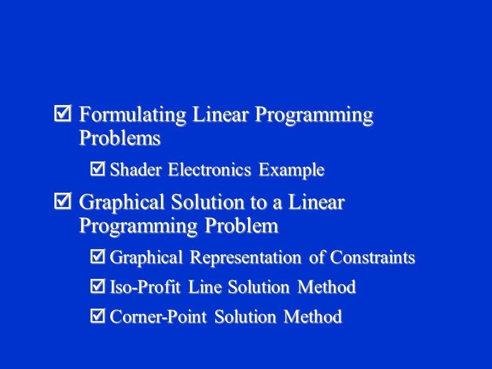 Formulating Linear Programming Problems