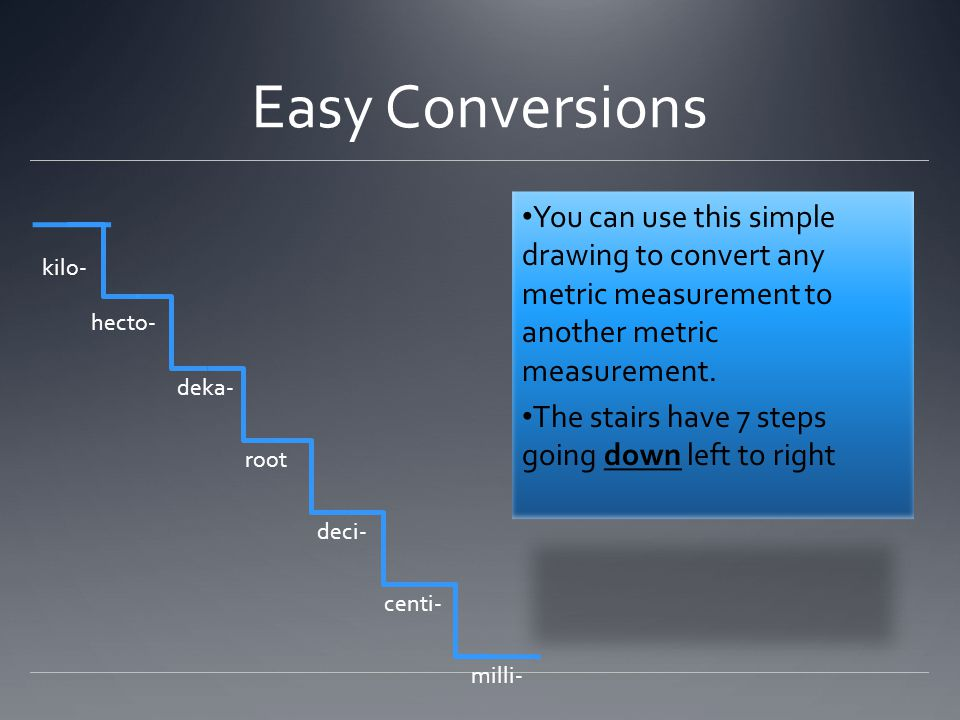 Easy Conversions You can use this simple drawing to convert any metric measurement to another metric measurement.