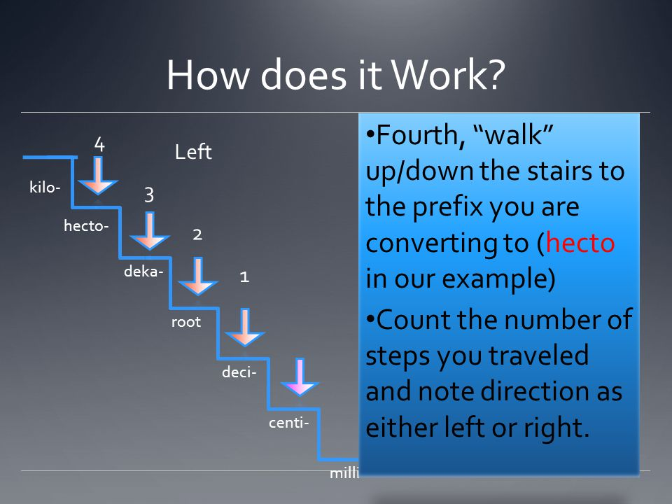How does it Work Fourth, walk up/down the stairs to the prefix you are converting to (hecto in our example)