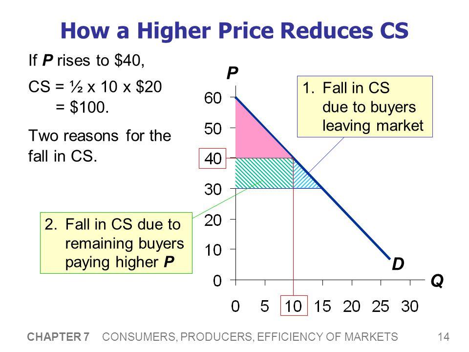 A C T I V E L E A R N I N G 1: Consumer surplus