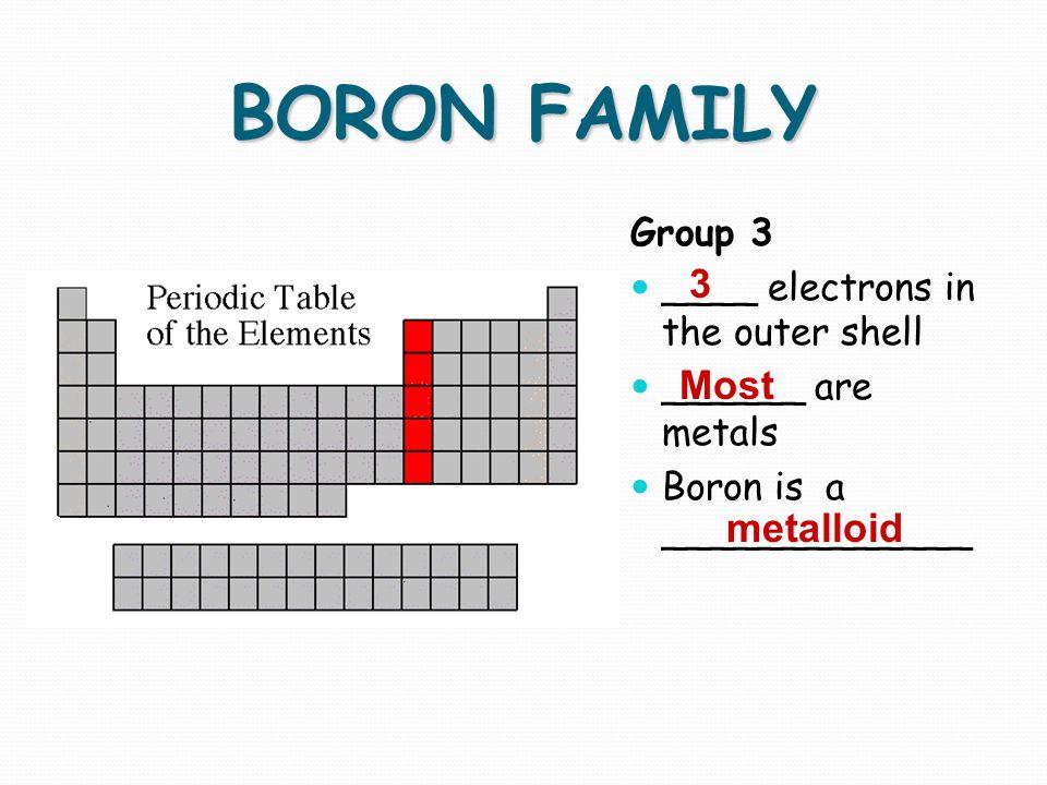 BORON FAMILY 3 Most metalloid Group 3