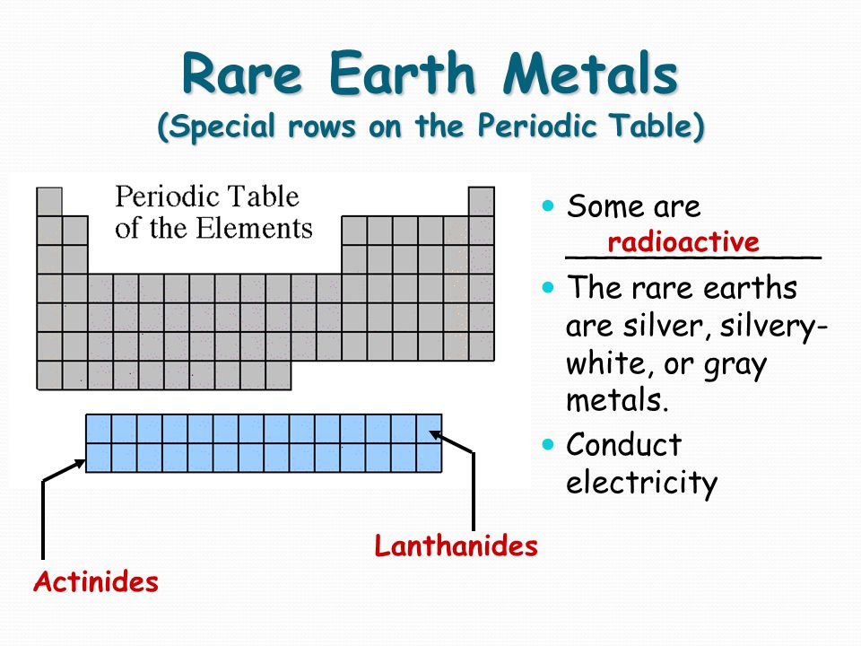 Rare Earth Metals (Special rows on the Periodic Table)