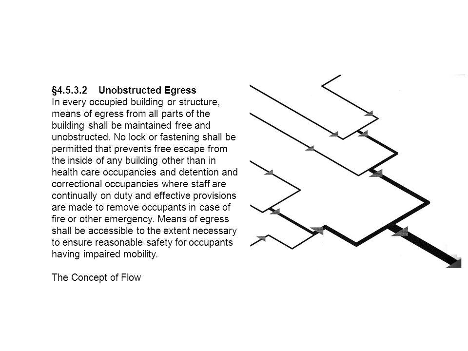 §4.5.3.2 Unobstructed Egress